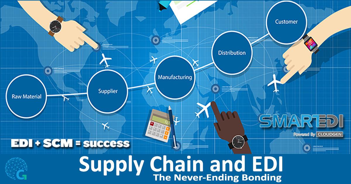 Supply Chain and EDI